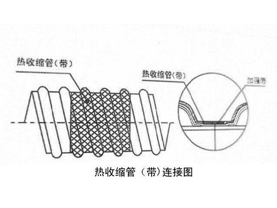 HDPE钢带lol博彩app